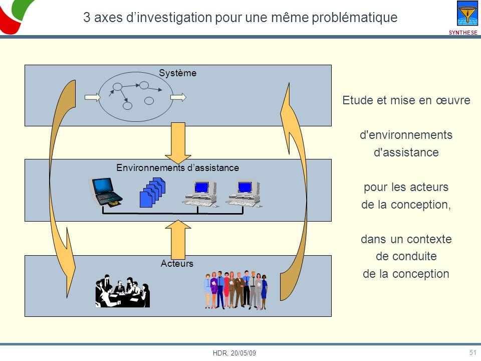 3 axes d'investigation pour une même problématique