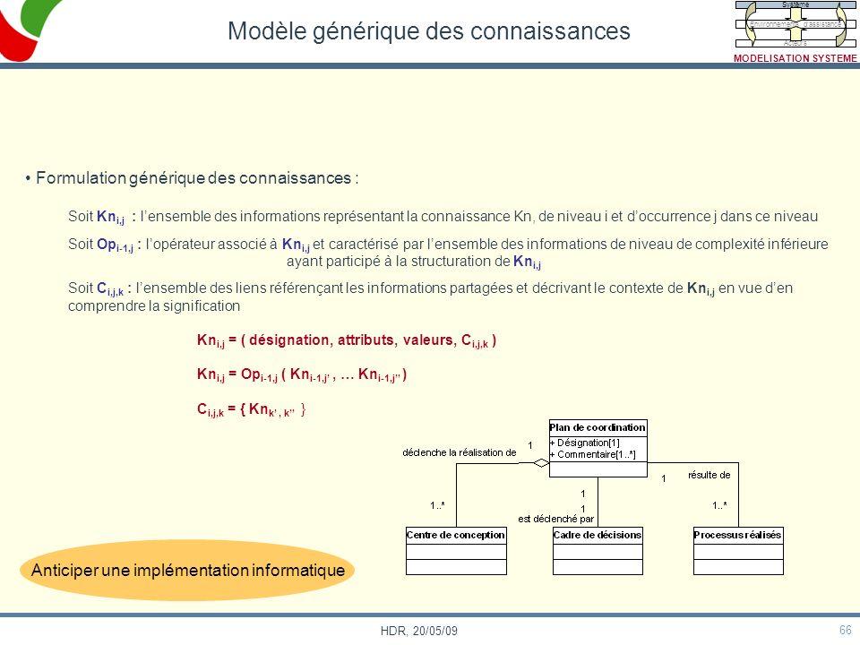 Modèle générique des connaissances