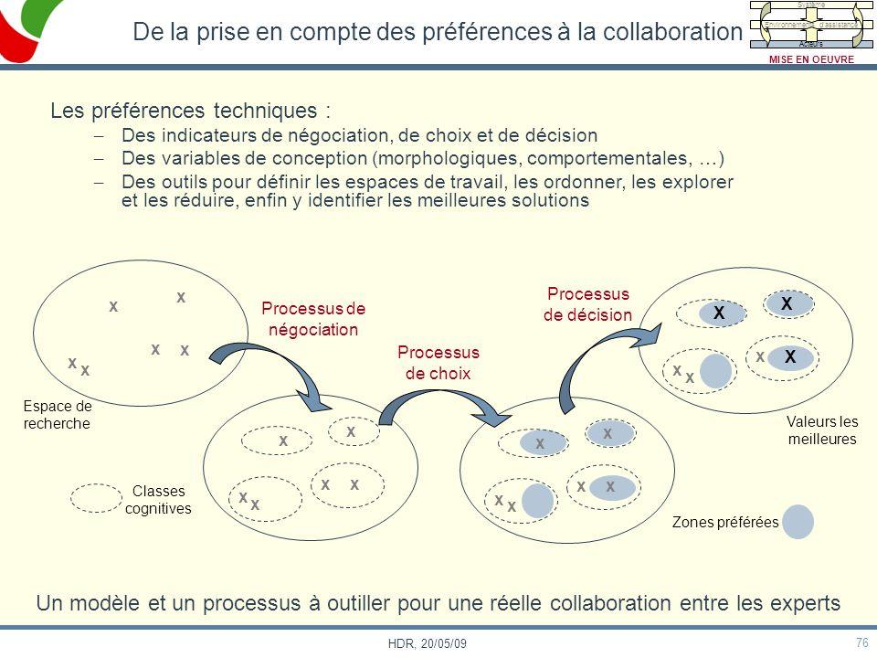 De la prise en compte des préférences à la collaboration