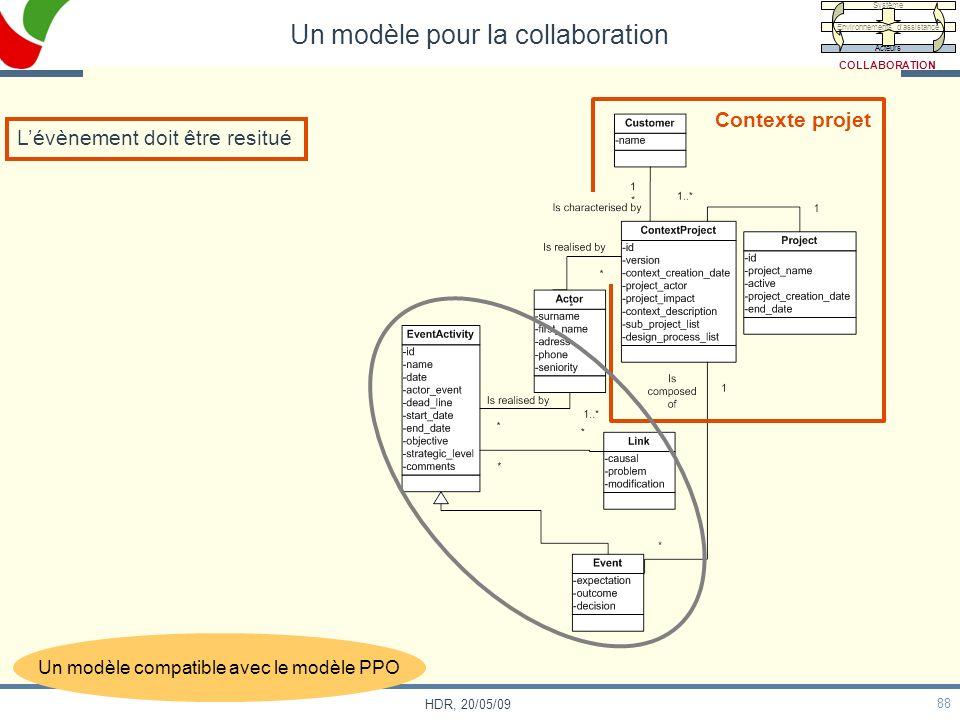 Un modèle pour la collaboration