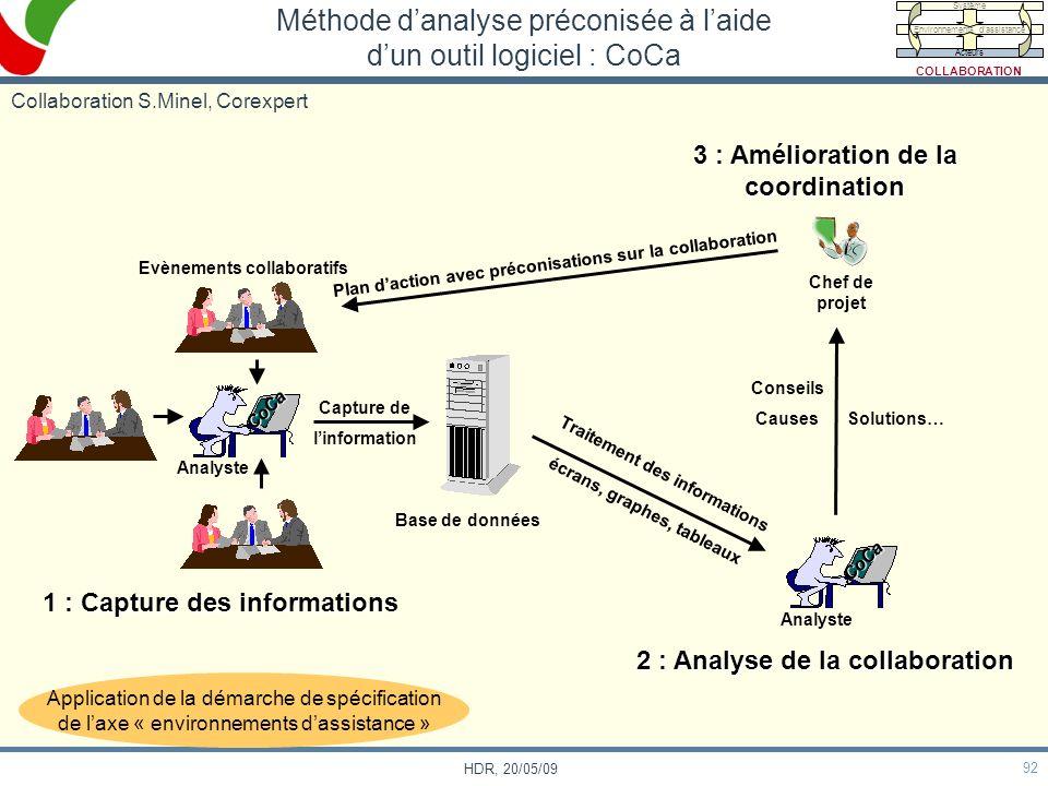 Méthode d'analyse préconisée à l'aide d'un outil logiciel : CoCa