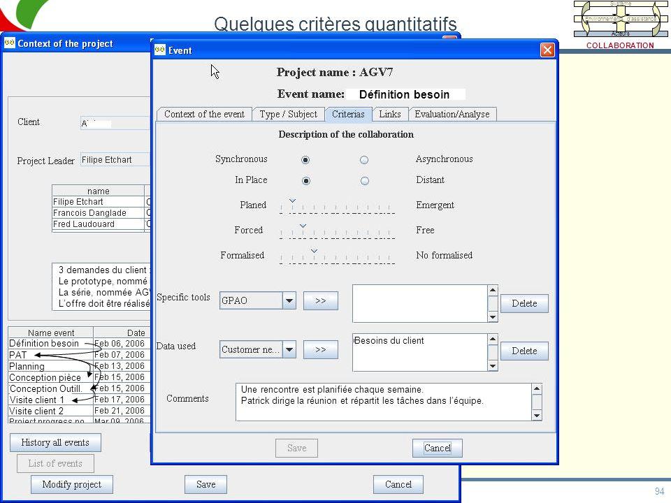 Quelques critères quantitatifs