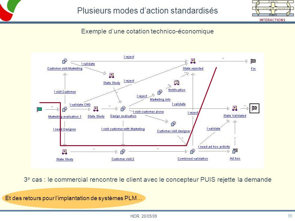 Plusieurs modes d'action standardisés