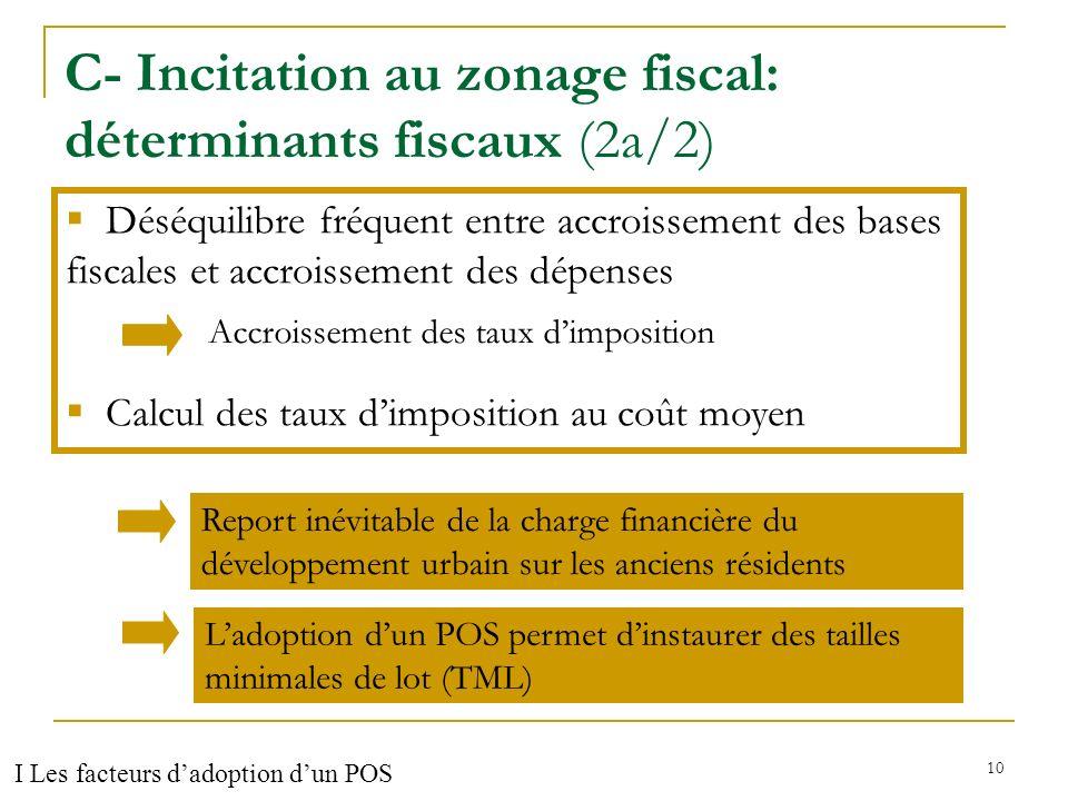 C- Incitation au zonage fiscal: déterminants fiscaux (2a/2)