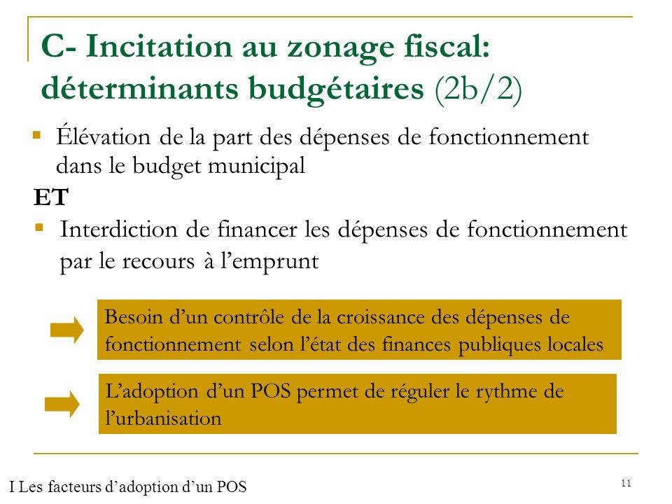 C- Incitation au zonage fiscal: déterminants budgétaires (2b/2)