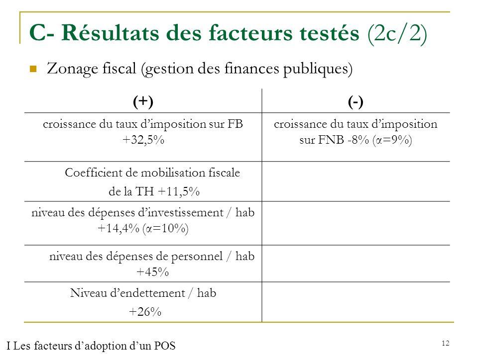 C- Résultats des facteurs testés (2c/2)