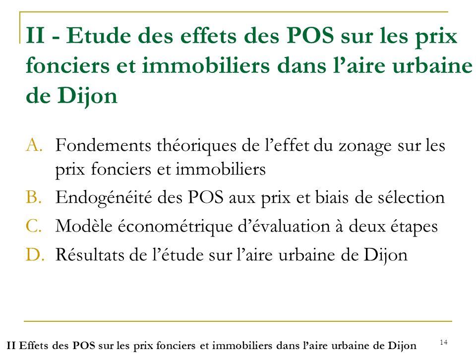 II - Etude des effets des POS sur les prix fonciers et immobiliers dans l'aire urbaine de Dijon