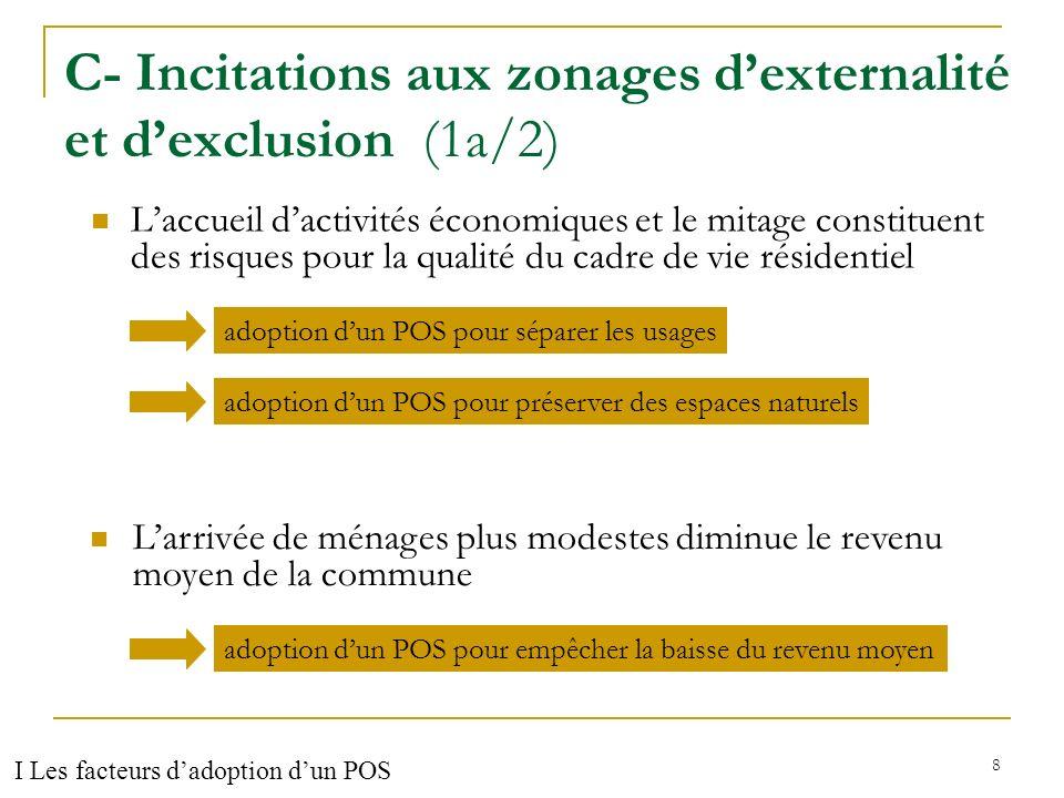 C- Incitations aux zonages d'externalité et d'exclusion (1a/2)