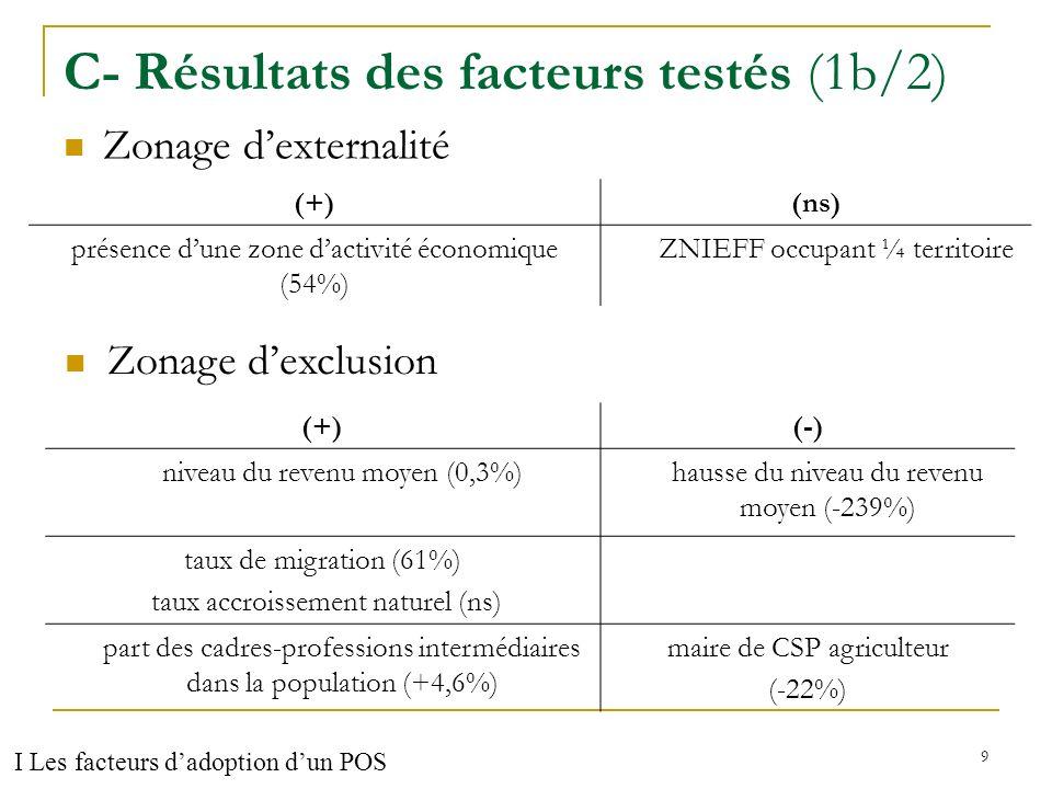 C- Résultats des facteurs testés (1b/2)