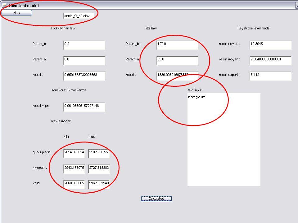 SOftware KEYboard TOolkit (SOKEYTO) : Outil d'instrumentation