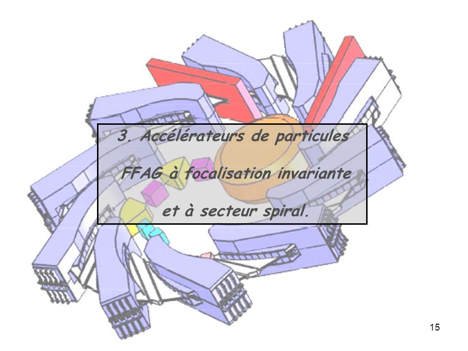 3. Accélérateurs de particules FFAG à focalisation invariante et à secteur spiral.