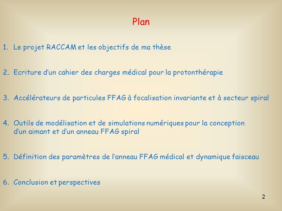 Plan Le projet RACCAM et les objectifs de ma thèse