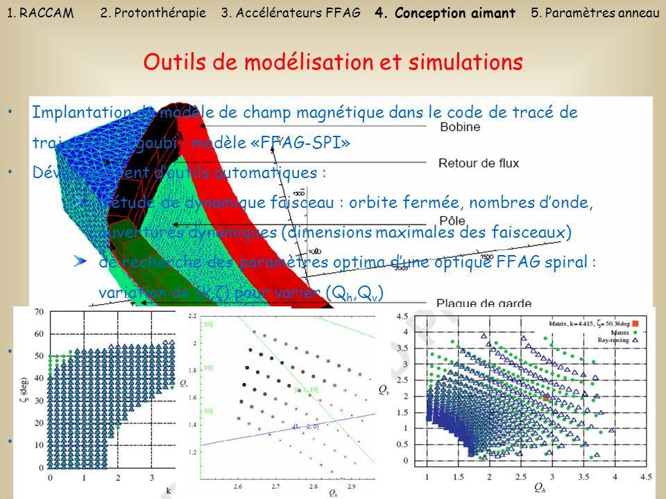 Outils de modélisation et simulations