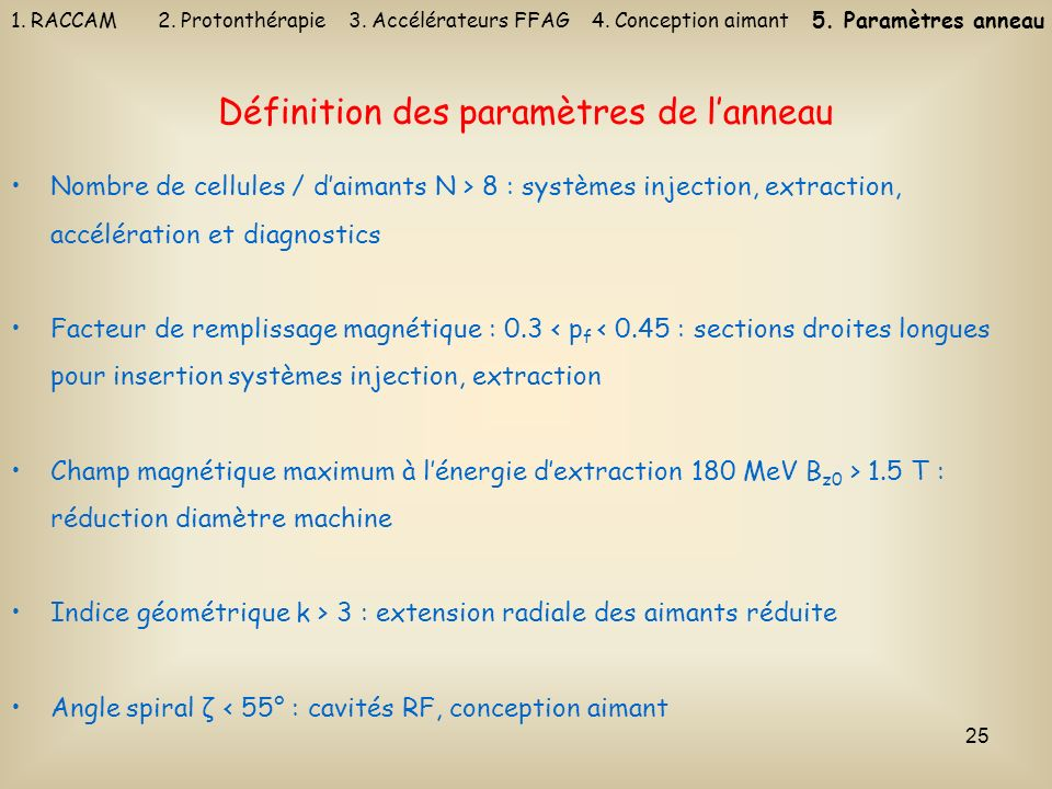 Définition des paramètres de l'anneau