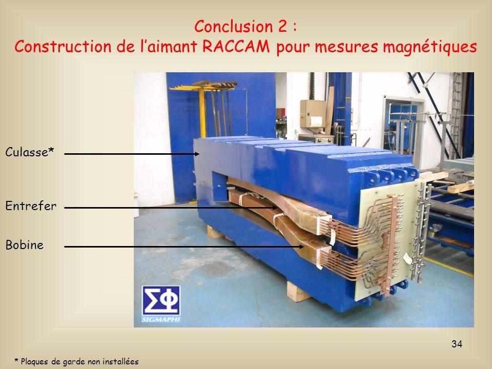 Conclusion 2 : Construction de l'aimant RACCAM pour mesures magnétiques