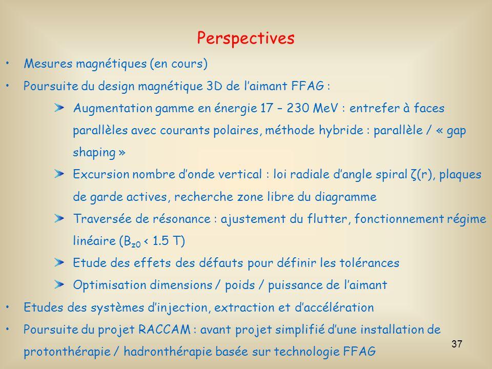 Perspectives Mesures magnétiques (en cours)