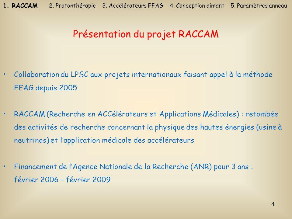 Présentation du projet RACCAM