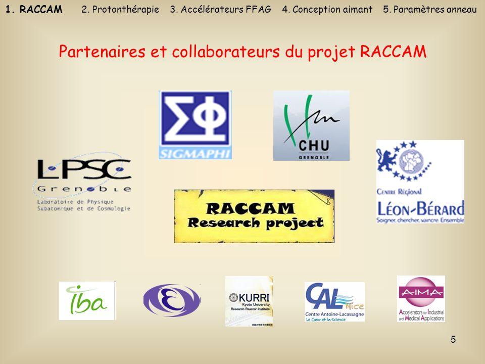Partenaires et collaborateurs du projet RACCAM