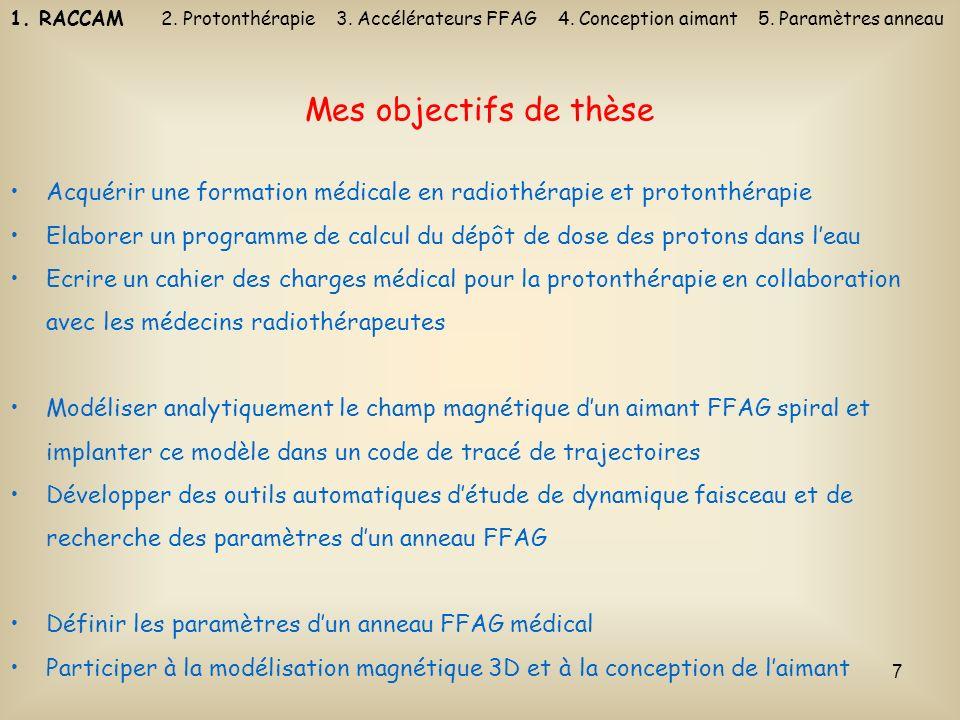 1. RACCAM 2. Protonthérapie 3. Accélérateurs FFAG 4