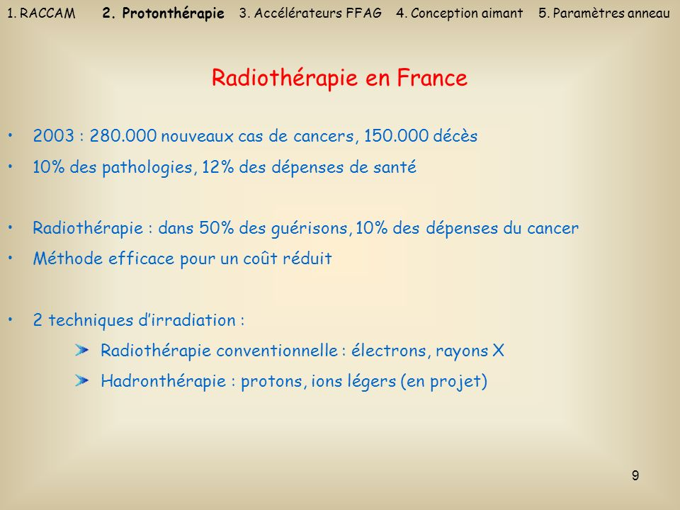 Radiothérapie en France