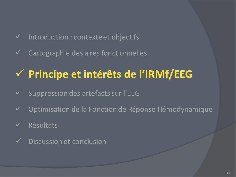Principe et intérêts de l'IRMf/EEG