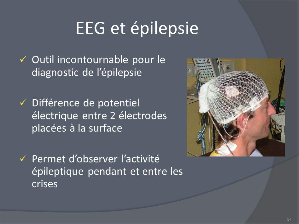 EEG et épilepsieOutil incontournable pour le diagnostic de l'épilepsie. Différence de potentiel électrique entre 2 électrodes placées à la surface.