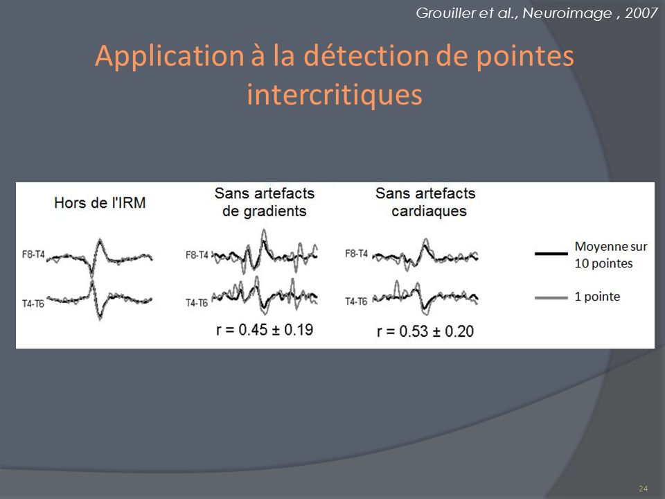 Application à la détection de pointes intercritiques