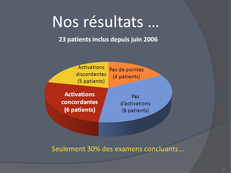 Activations concordantes (6 patients)