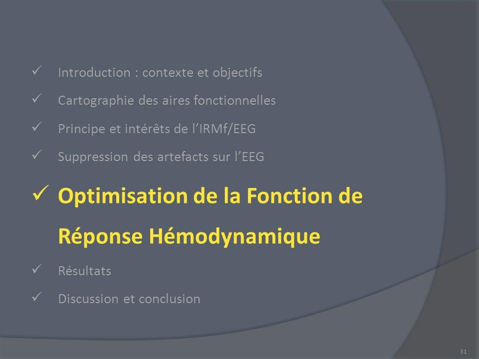 Optimisation de la Fonction de Réponse Hémodynamique