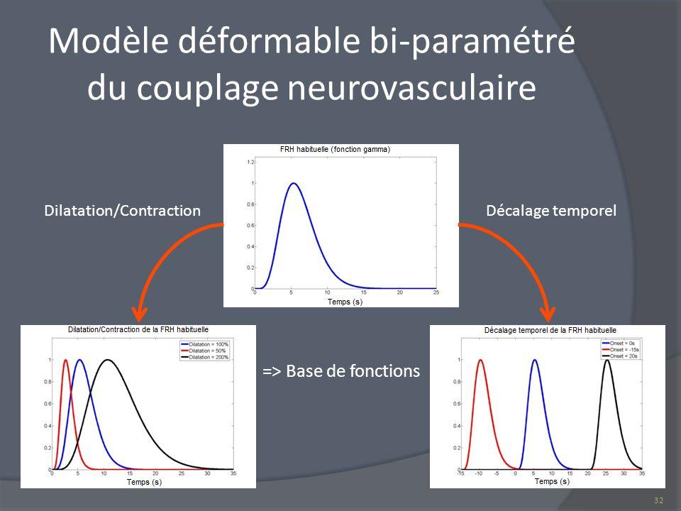 Modèle déformable bi-paramétré du couplage neurovasculaire