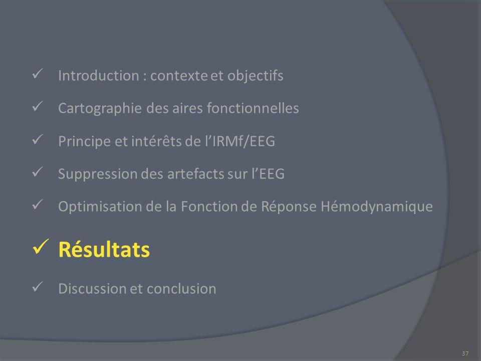 Résultats Introduction : contexte et objectifs