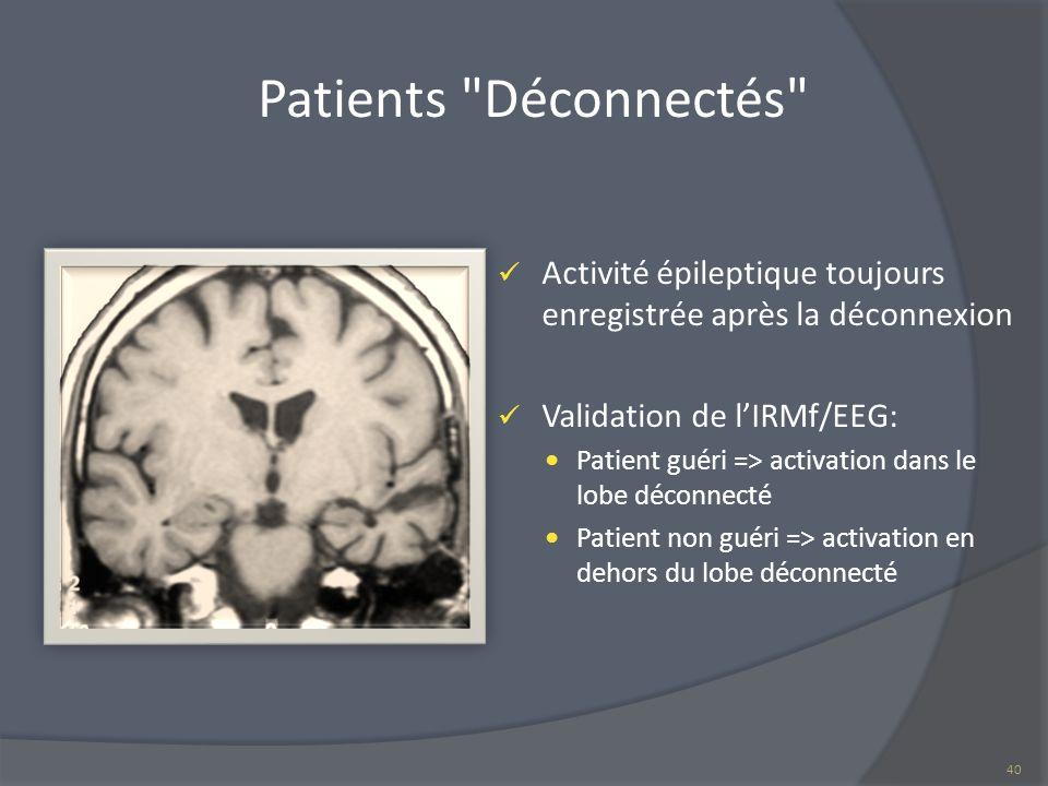 Patients Déconnectés Activité épileptique toujours enregistrée après la déconnexion. Validation de l'IRMf/EEG: