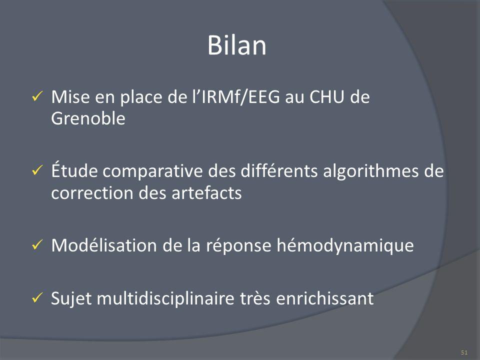 Bilan Mise en place de l'IRMf/EEG au CHU de Grenoble