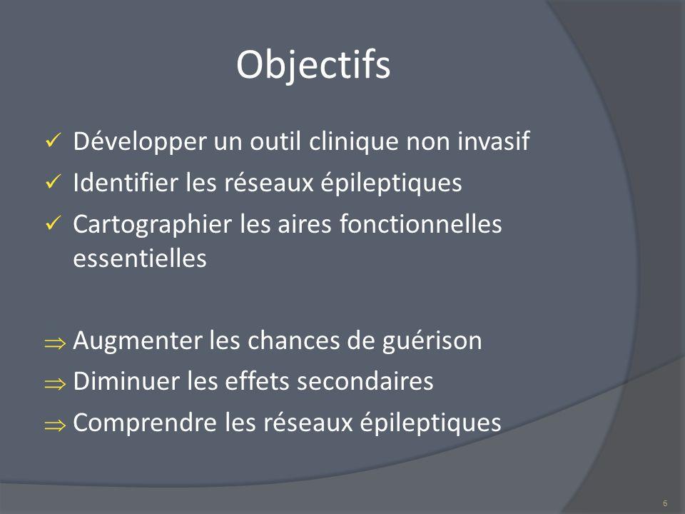Objectifs Développer un outil clinique non invasif