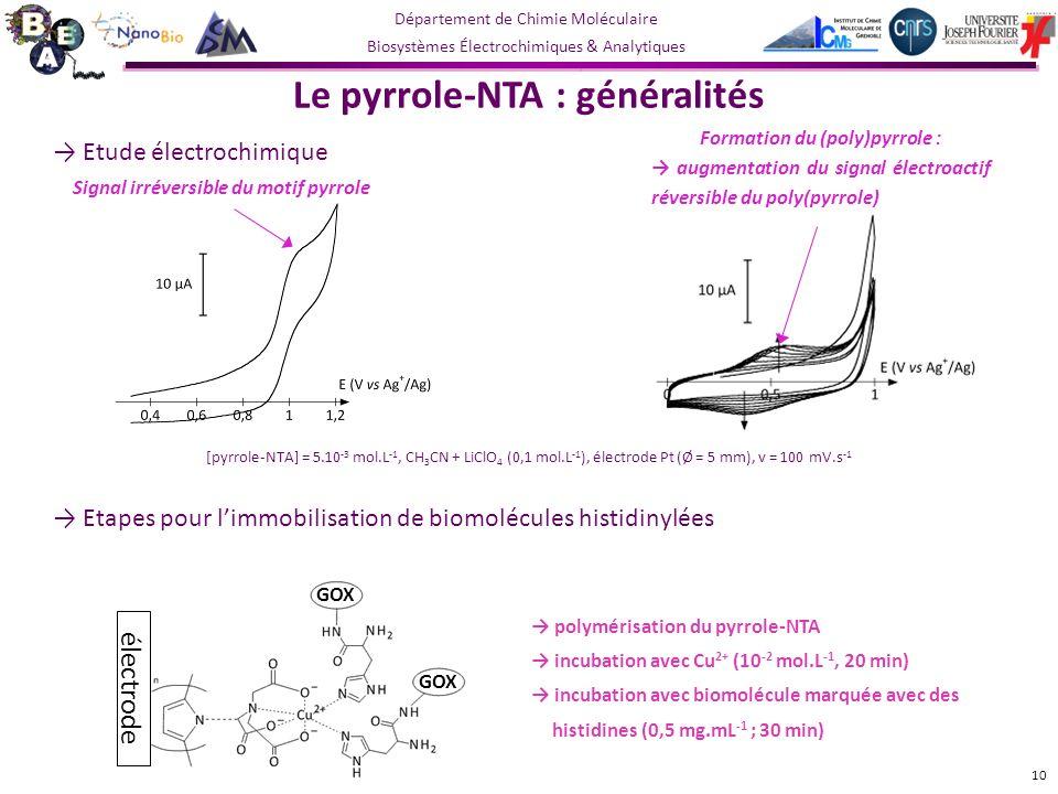 Le pyrrole-NTA : généralités