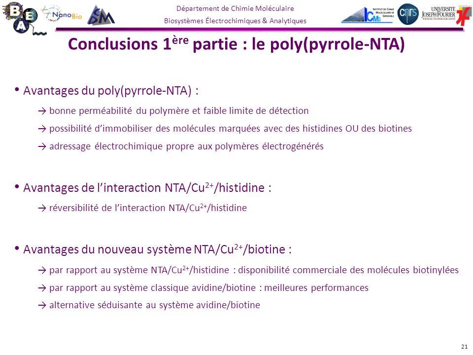 Conclusions 1ère partie : le poly(pyrrole-NTA)