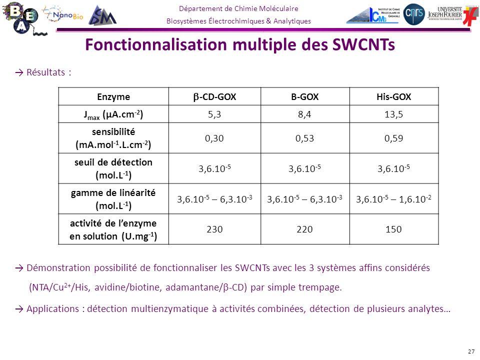 Fonctionnalisation multiple des SWCNTs
