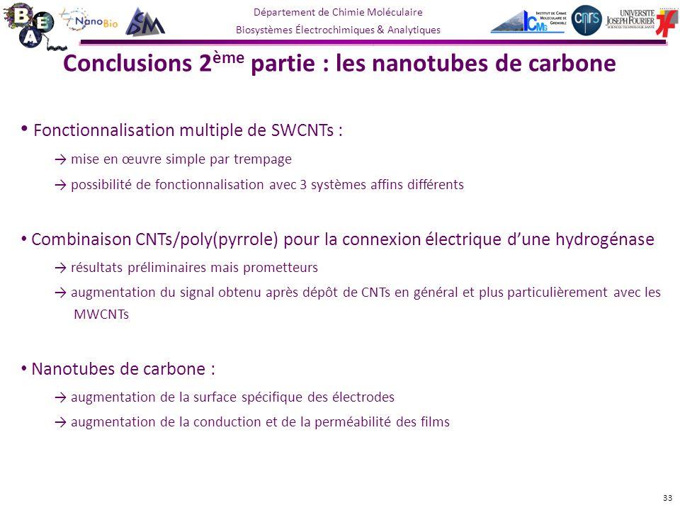 Conclusions 2ème partie : les nanotubes de carbone