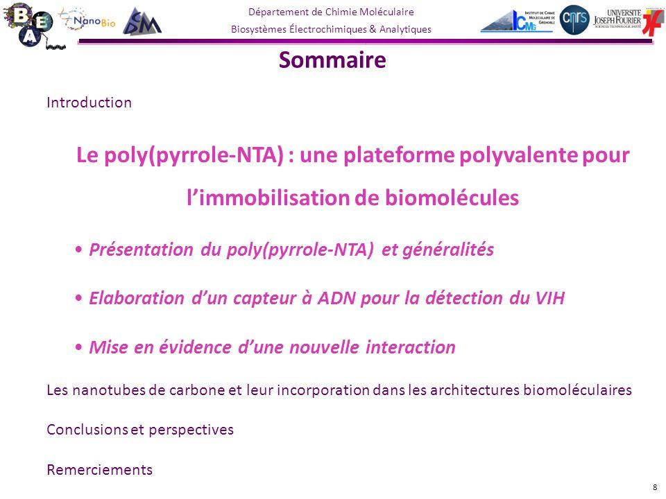 Sommaire Présentation du poly(pyrrole-NTA) et généralités