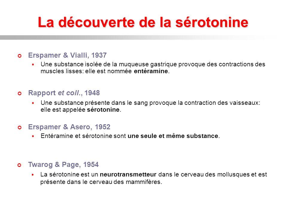 La découverte de la sérotonine
