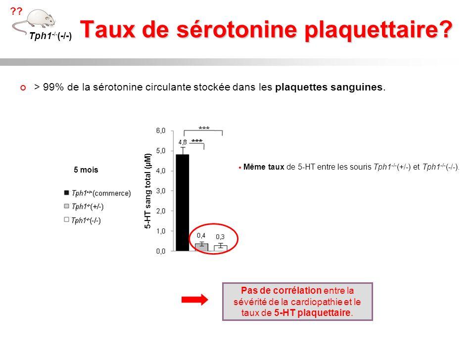 Taux de sérotonine plaquettaire