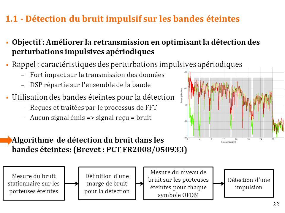 1.1 - Détection du bruit impulsif sur les bandes éteintes