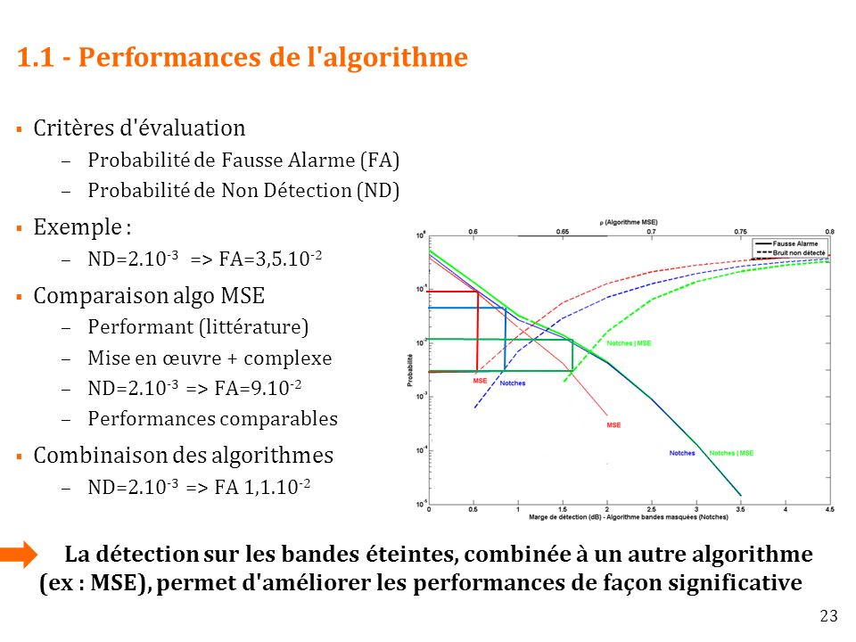 1.1 - Performances de l algorithme