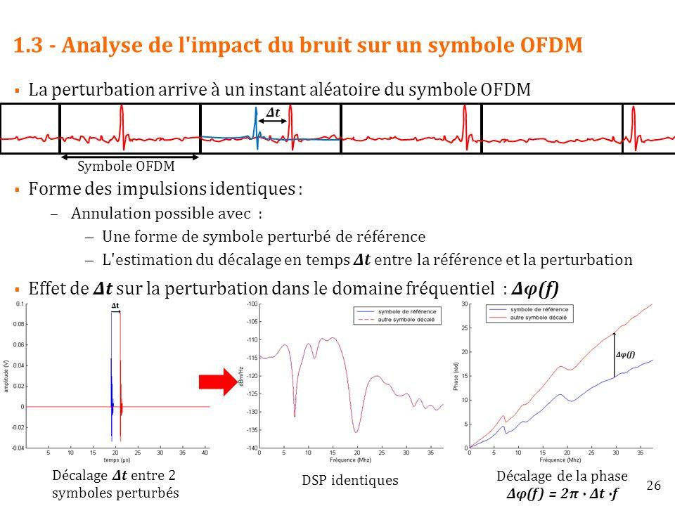 1.3 - Analyse de l impact du bruit sur un symbole OFDM