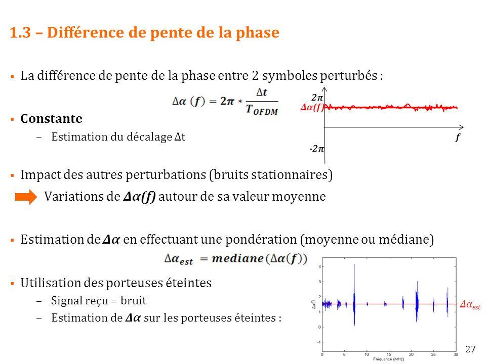 1.3 – Différence de pente de la phase