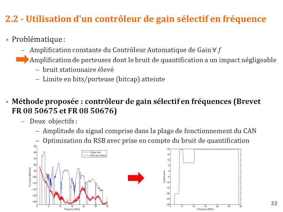 2.2 - Utilisation d un contrôleur de gain sélectif en fréquence