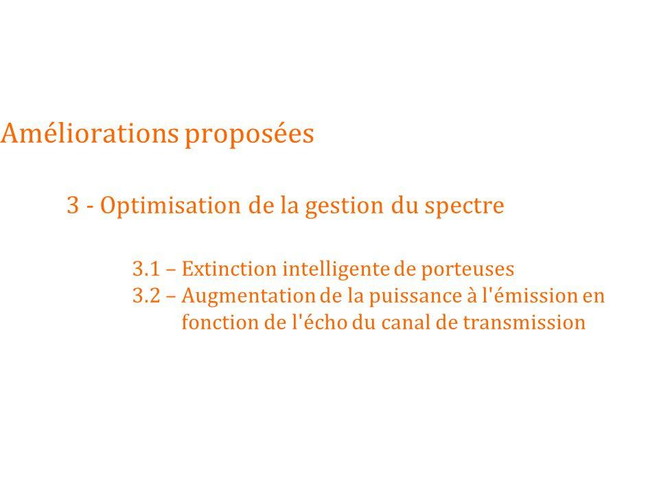 Améliorations proposées. 3 - Optimisation de la gestion du spectre. 3