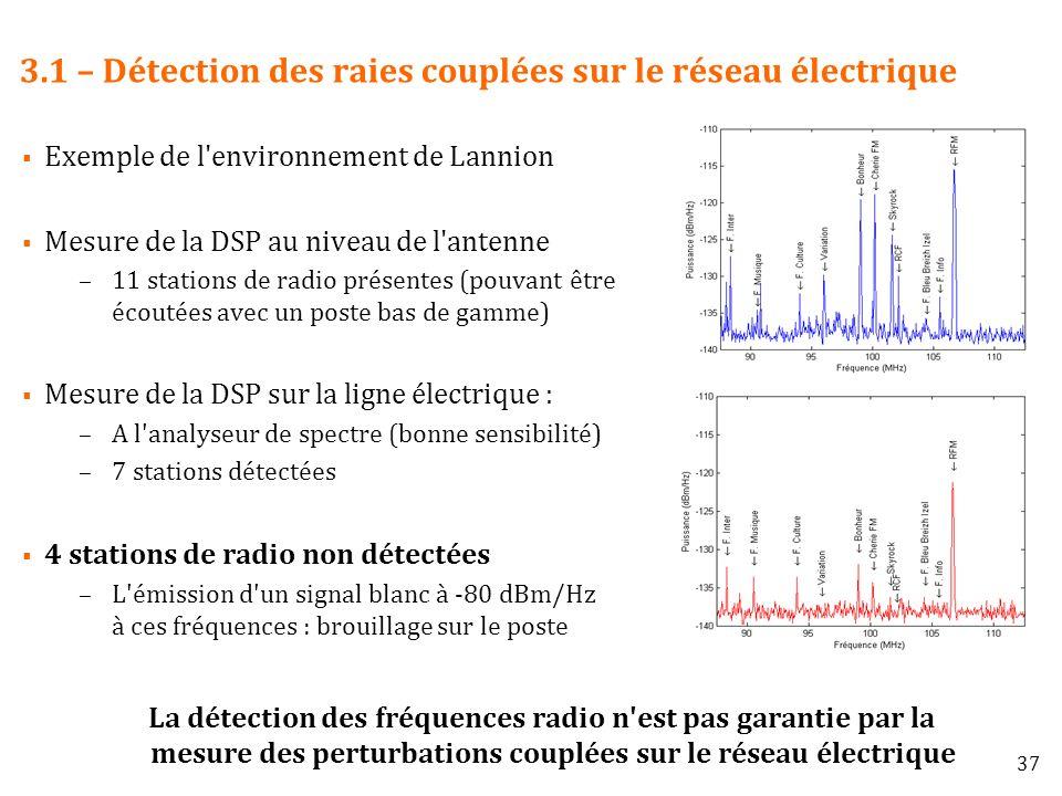 3.1 – Détection des raies couplées sur le réseau électrique