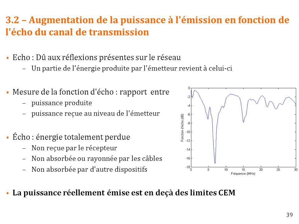 3.2 – Augmentation de la puissance à l émission en fonction de l écho du canal de transmission