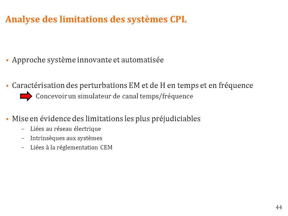 Analyse des limitations des systèmes CPL